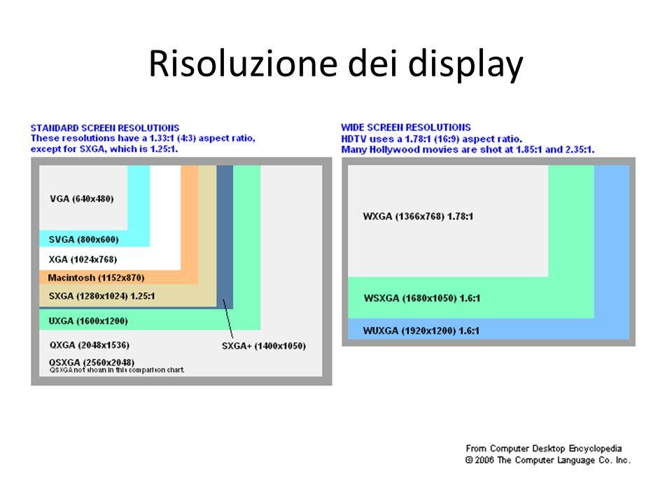 Display: personalizzazione Su un PC si possono modificare: - Il numero di pixel totale - Il numero di colori
