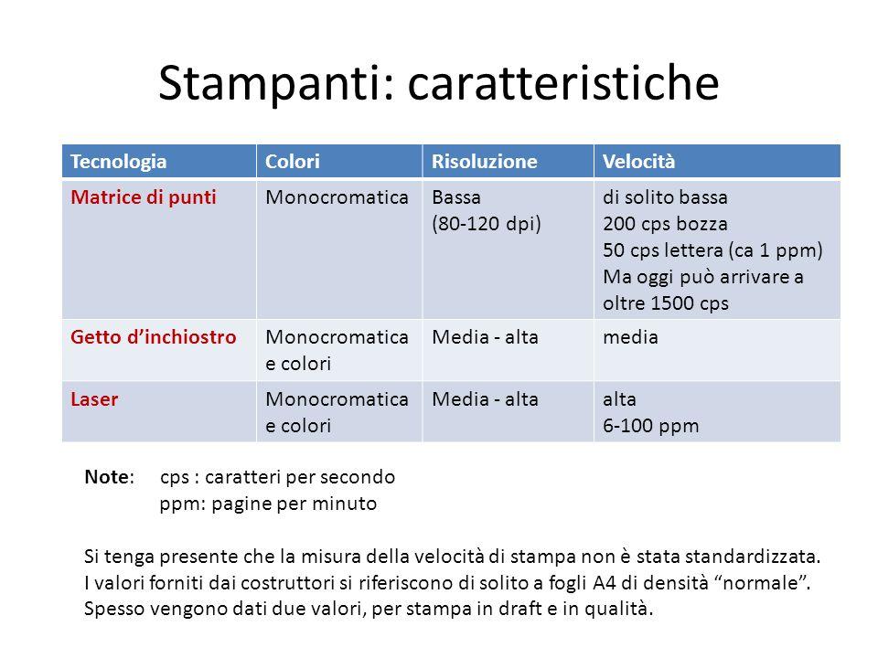 Stampanti: caratteristiche TecnologiaColoriRisoluzioneVelocità Matrice di puntiMonocromaticaBassa (80-120 dpi) di solito bassa 200 cps bozza 50 cps le