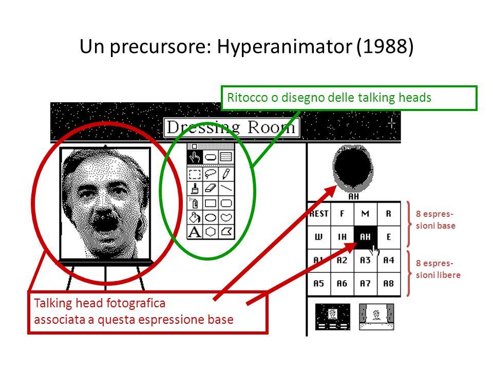 Un precursore: Hyperanimator (1988) Talking head fotografica associata a questa espressione base 8 espres- sioni base 8 espres- sioni libere Ritocco o
