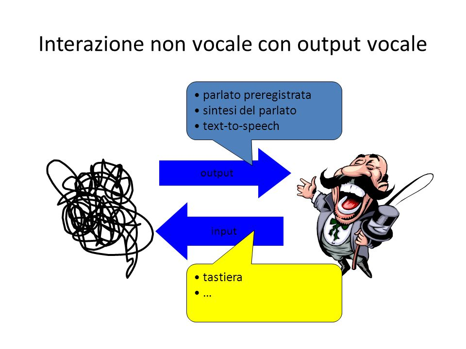 Interazione non vocale con output vocale output input parlato preregistrata sintesi del parlato text-to-speech tastiera …