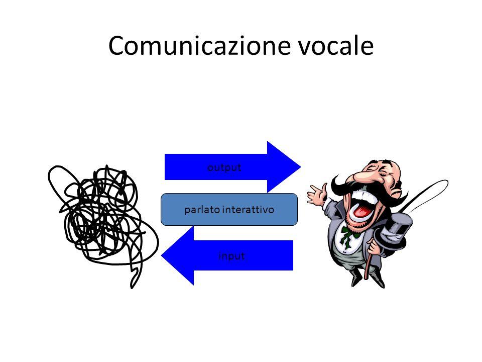 Comunicazione vocale output input parlato interattivo