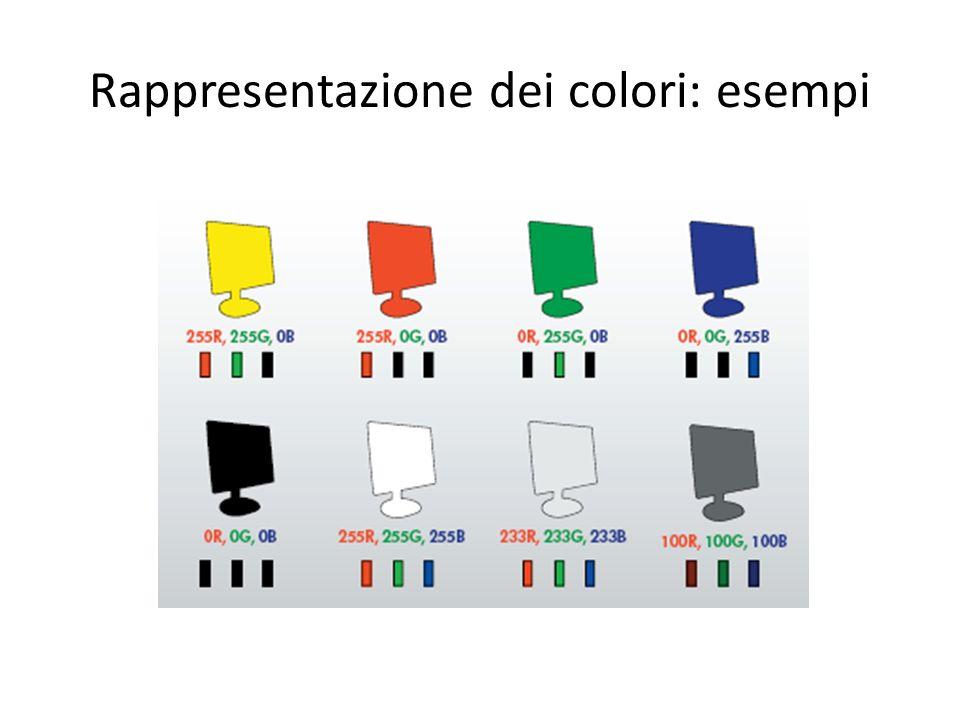 Rappresentazione dei colori: esempi