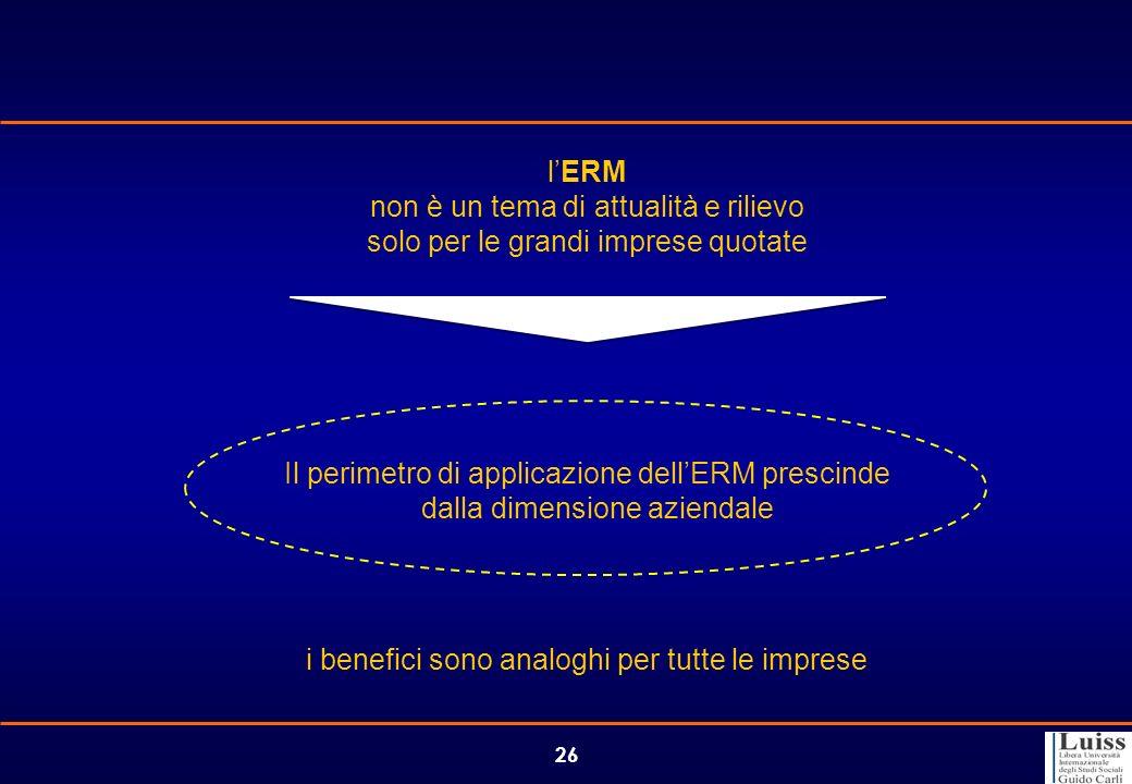 26 lERM non è un tema di attualità e rilievo solo per le grandi imprese quotate Il perimetro di applicazione dellERM prescinde dalla dimensione aziend