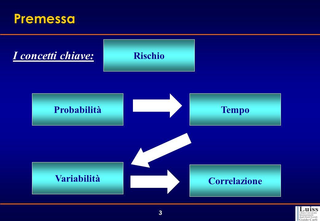 3 Premessa I concetti chiave: Probabilità Rischio Variabilità Tempo Correlazione