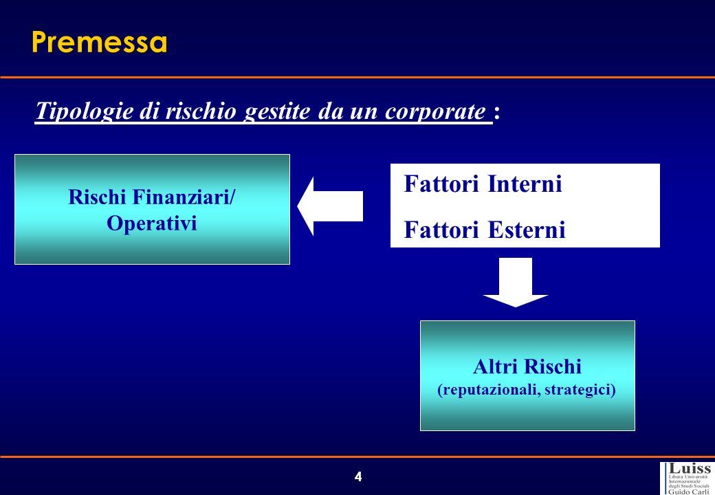 4 Premessa Tipologie di rischio gestite da un corporate : Altri Rischi (reputazionali, strategici) Fattori Interni Fattori Esterni Rischi Finanziari/