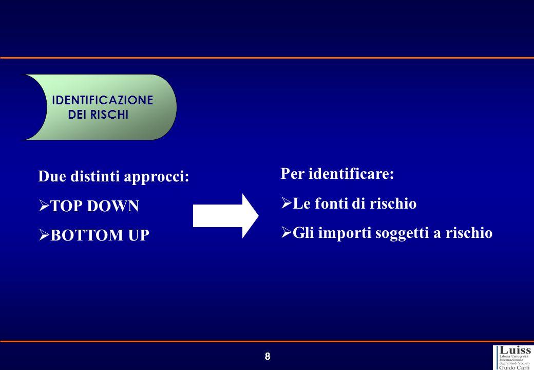 8 IDENTIFICAZIONE DEI RISCHI Due distinti approcci: TOP DOWN BOTTOM UP Per identificare: Le fonti di rischio Gli importi soggetti a rischio