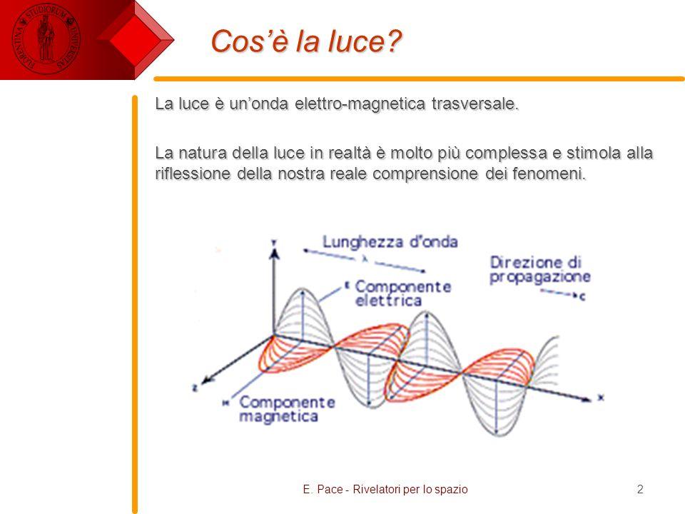 E. Pace - Rivelatori per lo spazio2 Cosè la luce? La luce è unonda elettro-magnetica trasversale. La natura della luce in realtà è molto più complessa