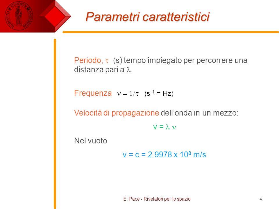 E. Pace - Rivelatori per lo spazio4 Parametri caratteristici Periodo, (s) tempo impiegato per percorrere una distanza pari a Frequenza (s -1 = Hz) Vel
