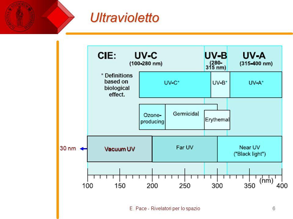 E. Pace - Rivelatori per lo spazio6 Ultravioletto Vacuum UV 30 nm