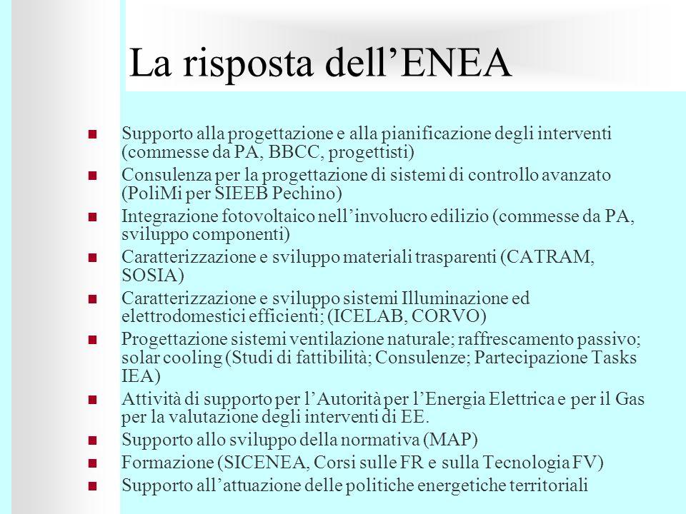 La risposta dellENEA Supporto alla progettazione e alla pianificazione degli interventi (commesse da PA, BBCC, progettisti) Consulenza per la progetta