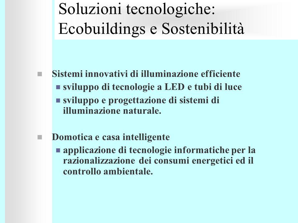 Sistemi innovativi di illuminazione efficiente sviluppo di tecnologie a LED e tubi di luce sviluppo e progettazione di sistemi di illuminazione natura