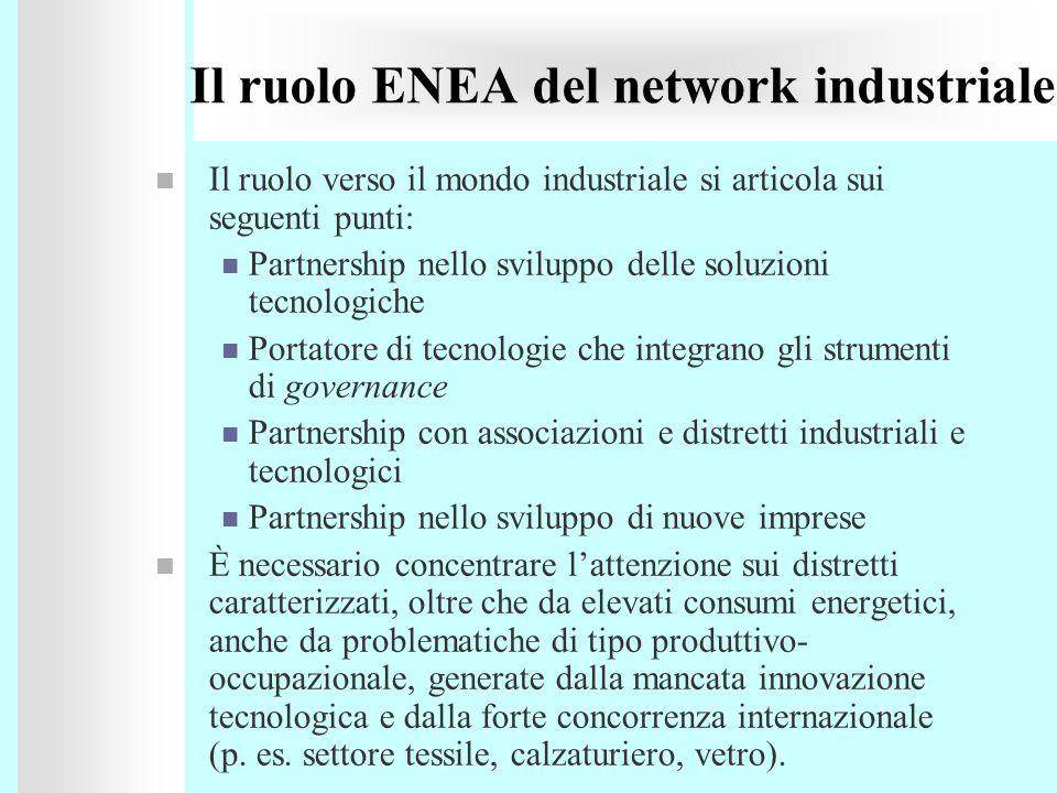Il ruolo ENEA del network industriale Il ruolo verso il mondo industriale si articola sui seguenti punti: Partnership nello sviluppo delle soluzioni t