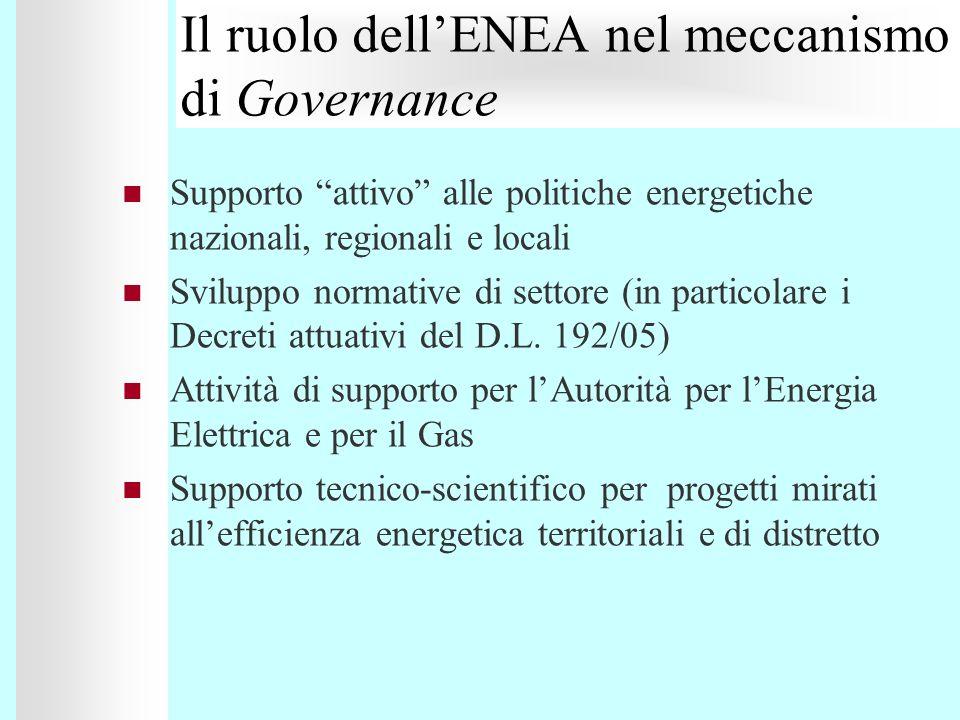 Supporto attivo alle politiche energetiche nazionali, regionali e locali Sviluppo normative di settore (in particolare i Decreti attuativi del D.L. 19