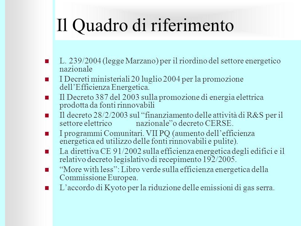 Il Quadro di riferimento L. 239/2004 (legge Marzano) per il riordino del settore energetico nazionale I Decreti ministeriali 20 luglio 2004 per la pro