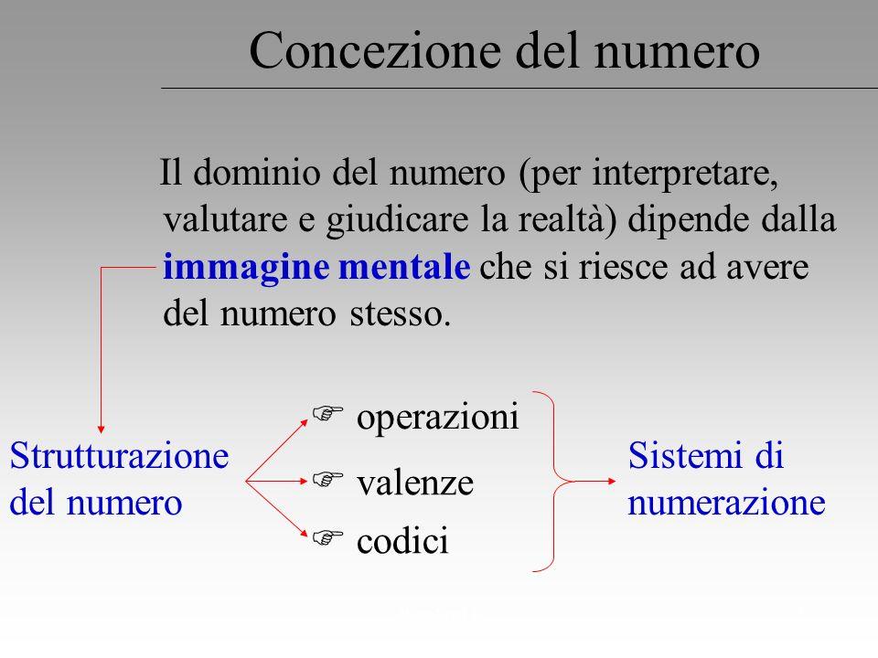 Regoliosi 32 Concezione del numero Il dominio del numero (per interpretare, valutare e giudicare la realtà) dipende dalla immagine mentale che si ries