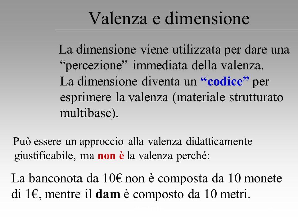 Regoliosi 34 Valenza e dimensione La dimensione viene utilizzata per dare una percezione immediata della valenza. La dimensione diventa un codice per