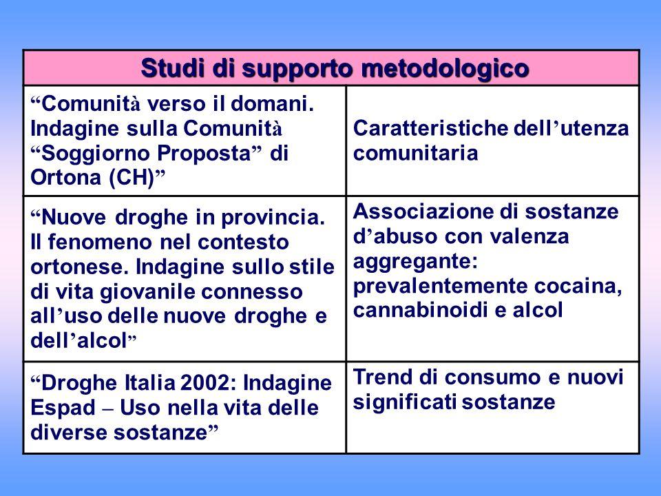 Studi di supporto metodologico Studi di supporto metodologico Comunit à verso il domani. Indagine sulla Comunit à Soggiorno Proposta di Ortona (CH) Ca