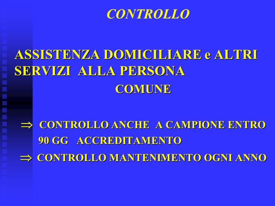 CONTROLLO ASSISTENZA DOMICILIARE e ALTRI SERVIZI ALLA PERSONA COMUNE CONTROLLO ANCHE A CAMPIONE ENTRO CONTROLLO ANCHE A CAMPIONE ENTRO 90 GG ACCREDITAMENTO 90 GG ACCREDITAMENTO CONTROLLO MANTENIMENTO OGNI ANNO CONTROLLO MANTENIMENTO OGNI ANNO