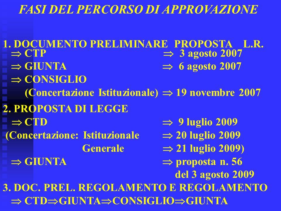 FASI DEL PERCORSO DI APPROVAZIONE 1. DOCUMENTO PRELIMINARE PROPOSTA L.R.