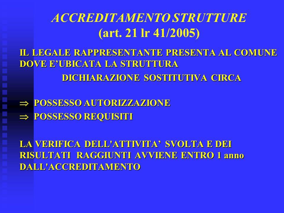ACCREDITAMENTO STRUTTURE (art. 21 lr 41/2005) IL LEGALE RAPPRESENTANTE PRESENTA AL COMUNE DOVE EUBICATA LA STRUTTURA DICHIARAZIONE SOSTITUTIVA CIRCA D