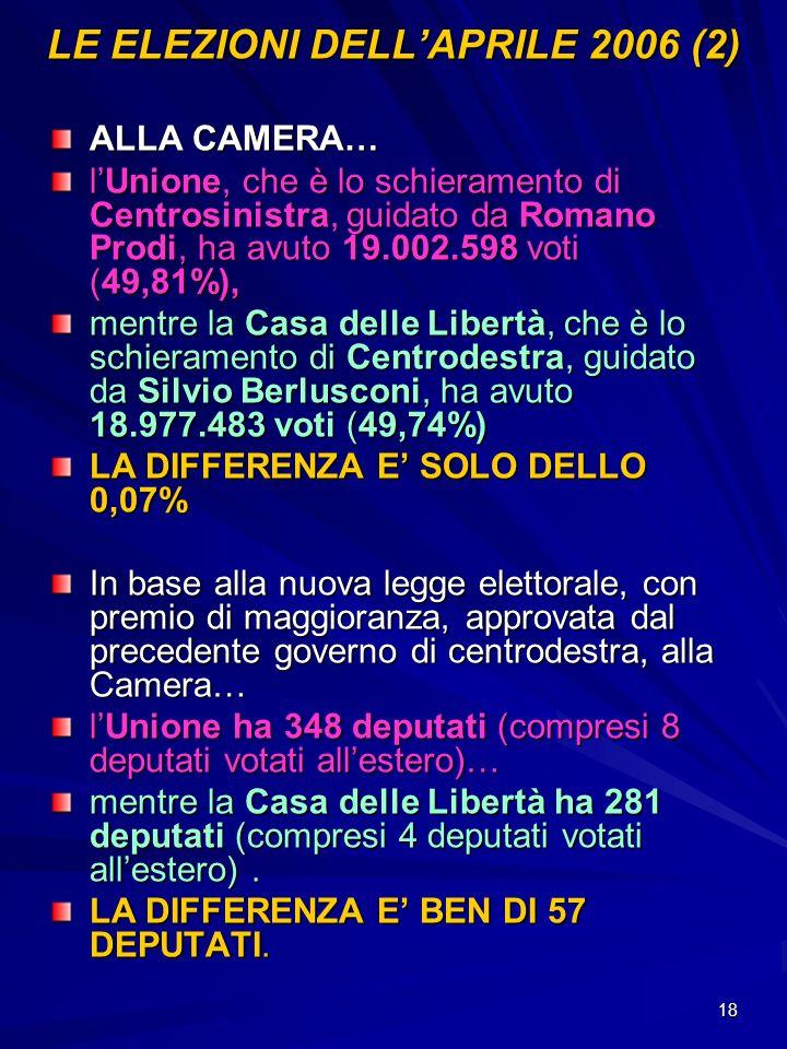18 LE ELEZIONI DELLAPRILE 2006 (2) ALLA CAMERA… lUnione, che è lo schieramento di Centrosinistra, guidato da Romano Prodi, ha avuto 19.002.598 voti (4