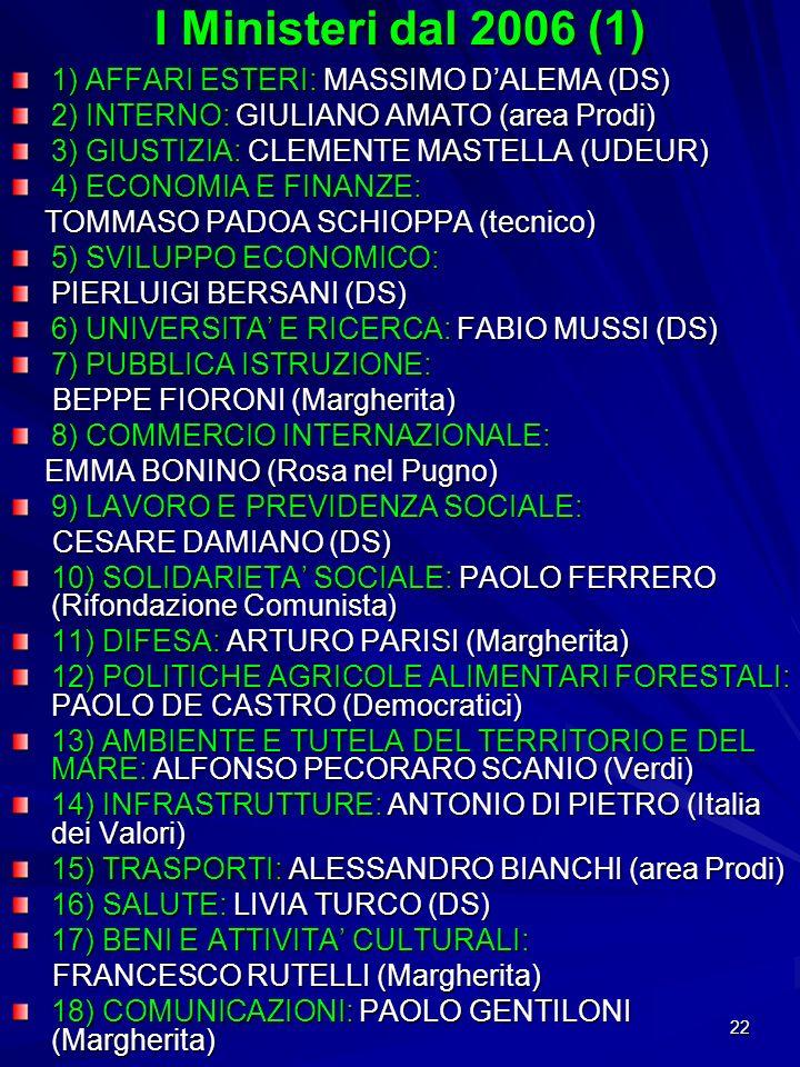 22 I Ministeri dal 2006 (1) 1) AFFARI ESTERI: MASSIMO DALEMA (DS) 2) INTERNO: GIULIANO AMATO (area Prodi) 3) GIUSTIZIA: CLEMENTE MASTELLA (UDEUR) 4) E