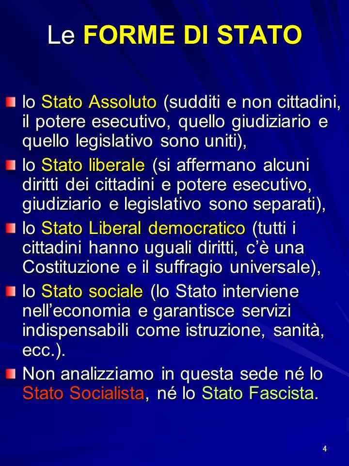 4 Le FORME DI STATO lo Stato Assoluto (sudditi e non cittadini, il potere esecutivo, quello giudiziario e quello legislativo sono uniti), lo Stato lib