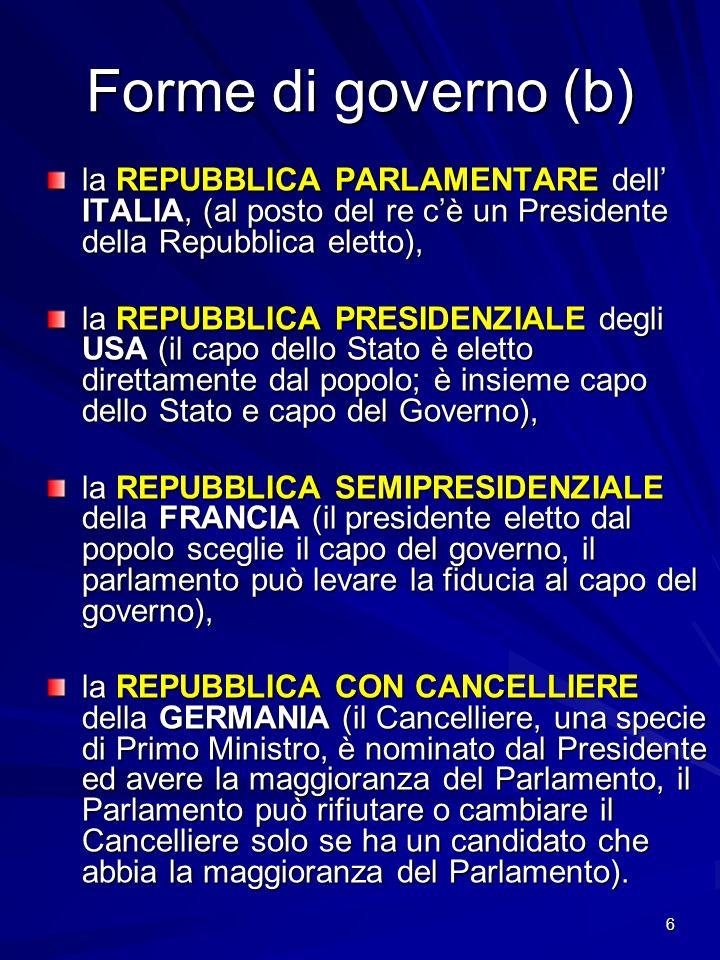 6 Forme di governo (b) la REPUBBLICA PARLAMENTARE dell ITALIA, (al posto del re cè un Presidente della Repubblica eletto), la REPUBBLICA PRESIDENZIALE