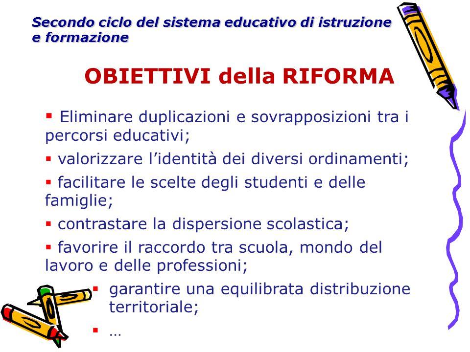OBIETTIVI della RIFORMA Secondo ciclo del sistema educativo di istruzione e formazione Eliminare duplicazioni e sovrapposizioni tra i percorsi educati