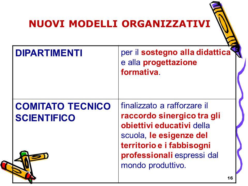 16 NUOVI MODELLI ORGANIZZATIVI DIPARTIMENTI per il sostegno alla didattica e alla progettazione formativa. COMITATO TECNICO SCIENTIFICO finalizzato a
