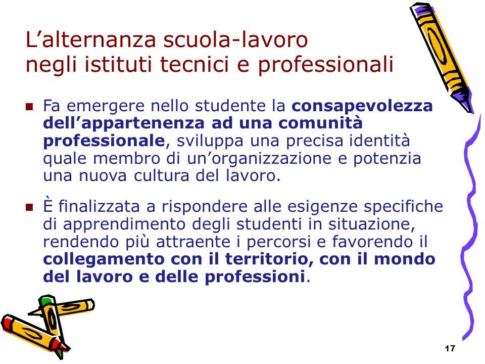 17 Lalternanza scuola-lavoro negli istituti tecnici e professionali Fa emergere nello studente la consapevolezza dellappartenenza ad una comunità prof