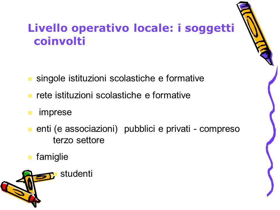 Livello operativo locale: i soggetti coinvolti singole istituzioni scolastiche e formative rete istituzioni scolastiche e formative imprese enti (e as