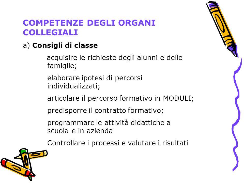 COMPETENZE DEGLI ORGANI COLLEGIALI a) Consigli di classe acquisire le richieste degli alunni e delle famiglie; elaborare ipotesi di percorsi individua