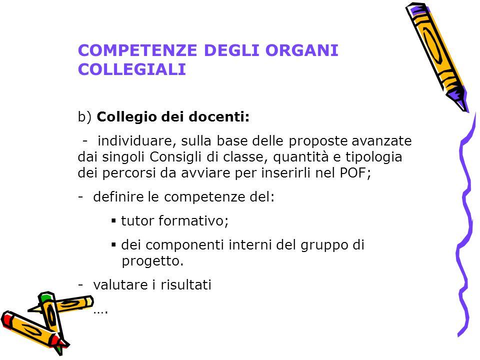COMPETENZE DEGLI ORGANI COLLEGIALI b) Collegio dei docenti: - individuare, sulla base delle proposte avanzate dai singoli Consigli di classe, quantità