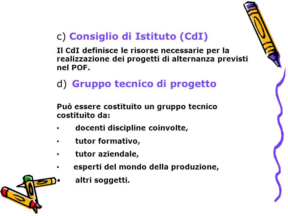 c) Consiglio di Istituto (CdI) Il CdI definisce le risorse necessarie per la realizzazione dei progetti di alternanza previsti nel POF. d) Gruppo tecn