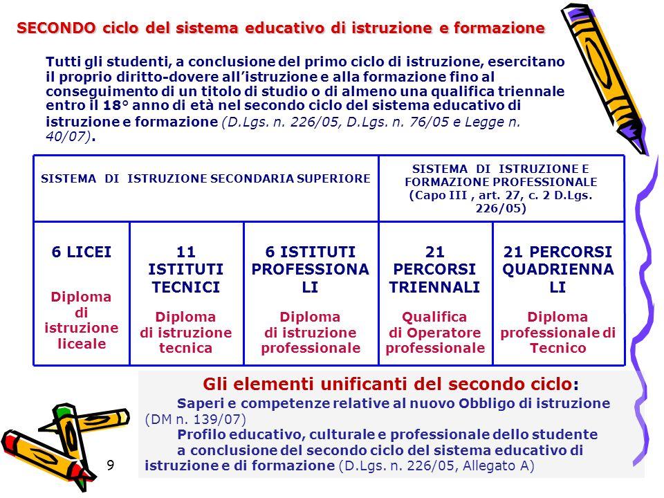9 9 SECONDO ciclo del sistema educativo di istruzione e formazione SECONDO ciclo del sistema educativo di istruzione e formazione Tutti gli studenti,
