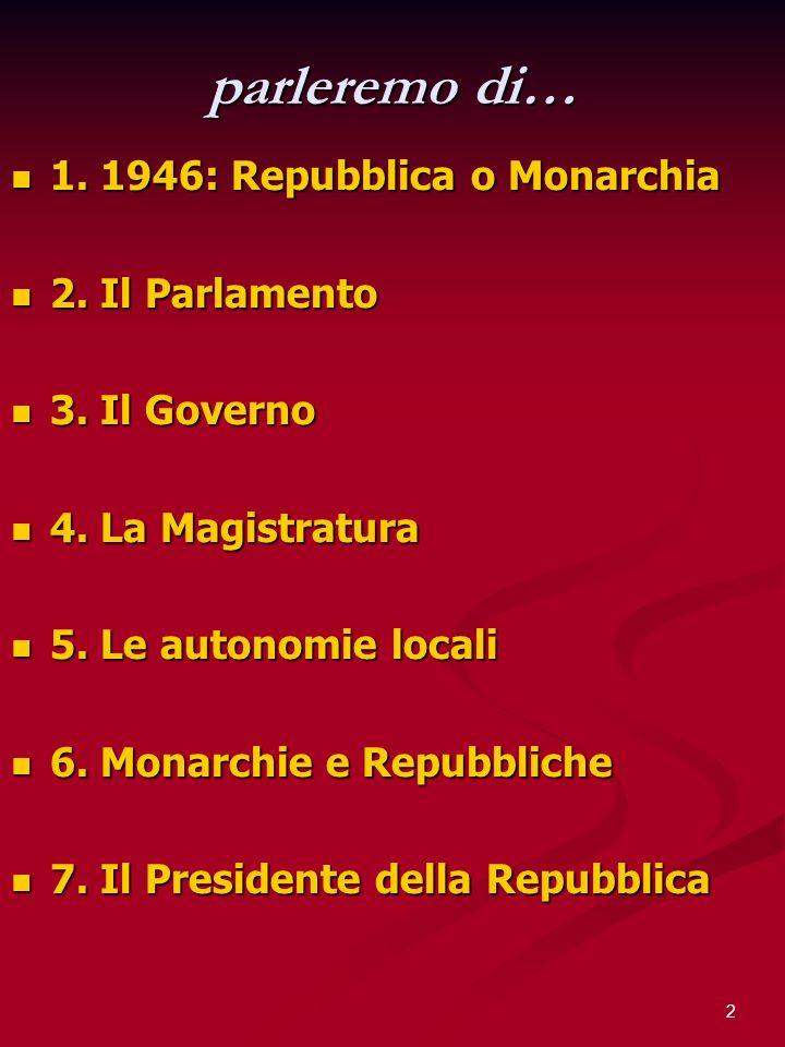 2 parleremo di… 1. 1946: Repubblica o Monarchia 1. 1946: Repubblica o Monarchia 2. Il Parlamento 2. Il Parlamento 3. Il Governo 3. Il Governo 4. La Ma