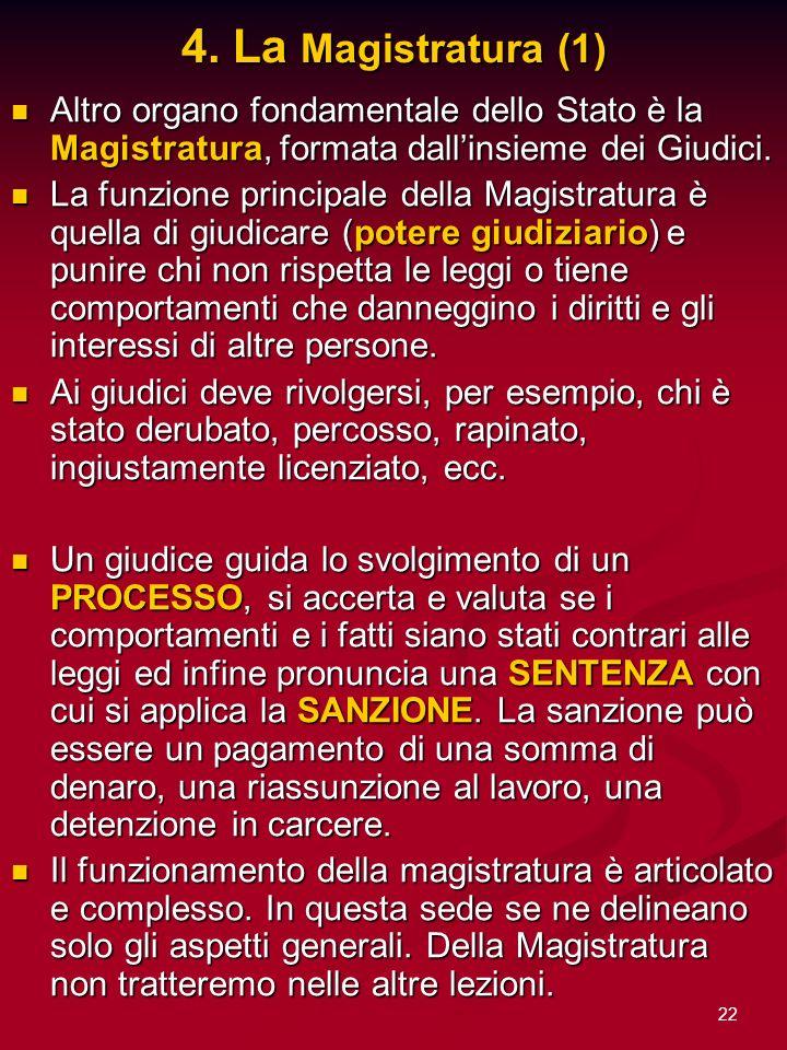 22 4. La Magistratura (1) Altro organo fondamentale dello Stato è la Magistratura, formata dallinsieme dei Giudici. Altro organo fondamentale dello St