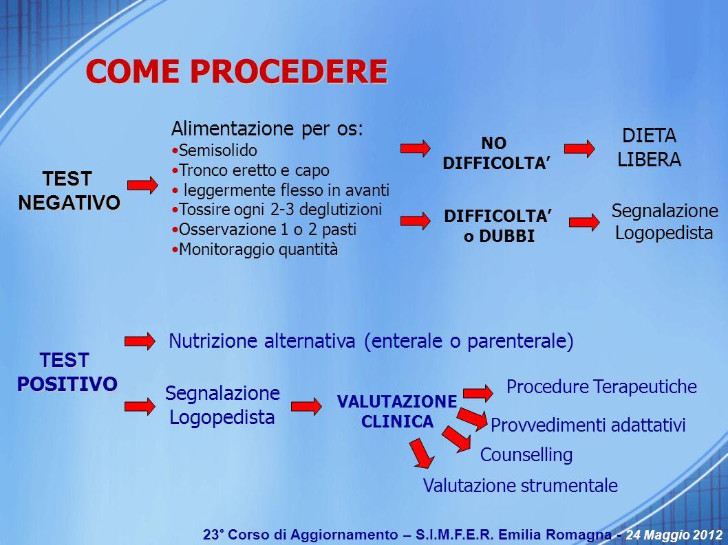23° Corso di Aggiornamento – S.I.M.F.E.R. Emilia Romagna - 24 Maggio 2012 Alimentazione per os: Semisolido Tronco eretto e capo leggermente flesso in
