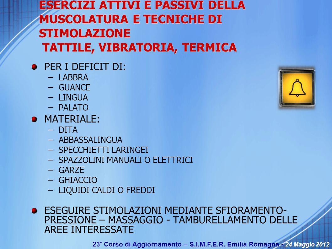 23° Corso di Aggiornamento – S.I.M.F.E.R. Emilia Romagna - 24 Maggio 2012 PER I DEFICIT DI: –LABBRA –GUANCE –LINGUA –PALATO MATERIALE: –DITA –ABBASSAL