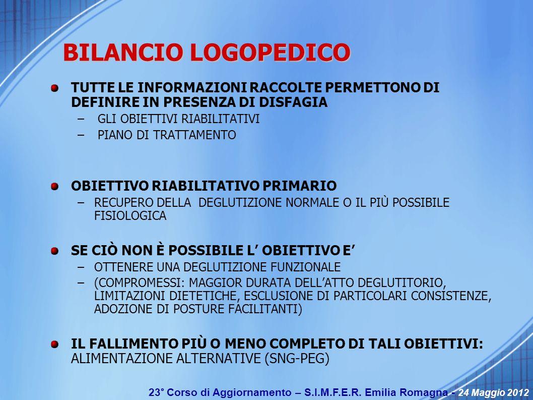 23° Corso di Aggiornamento – S.I.M.F.E.R. Emilia Romagna - 24 Maggio 2012 BILANCIO LOGOPEDICO TUTTE LE INFORMAZIONI RACCOLTE PERMETTONO DI DEFINIRE IN
