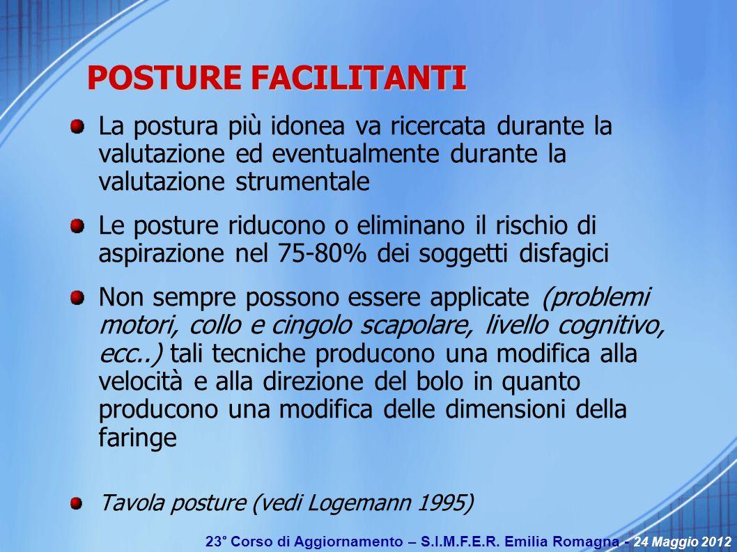 23° Corso di Aggiornamento – S.I.M.F.E.R. Emilia Romagna - 24 Maggio 2012 POSTURE FACILITANTI La postura più idonea va ricercata durante la valutazion