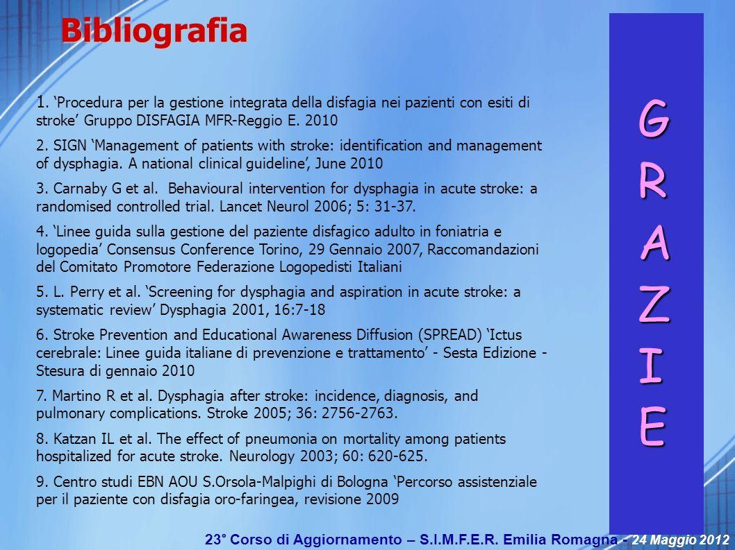 23° Corso di Aggiornamento – S.I.M.F.E.R. Emilia Romagna - 24 Maggio 2012 1. Procedura per la gestione integrata della disfagia nei pazienti con esiti
