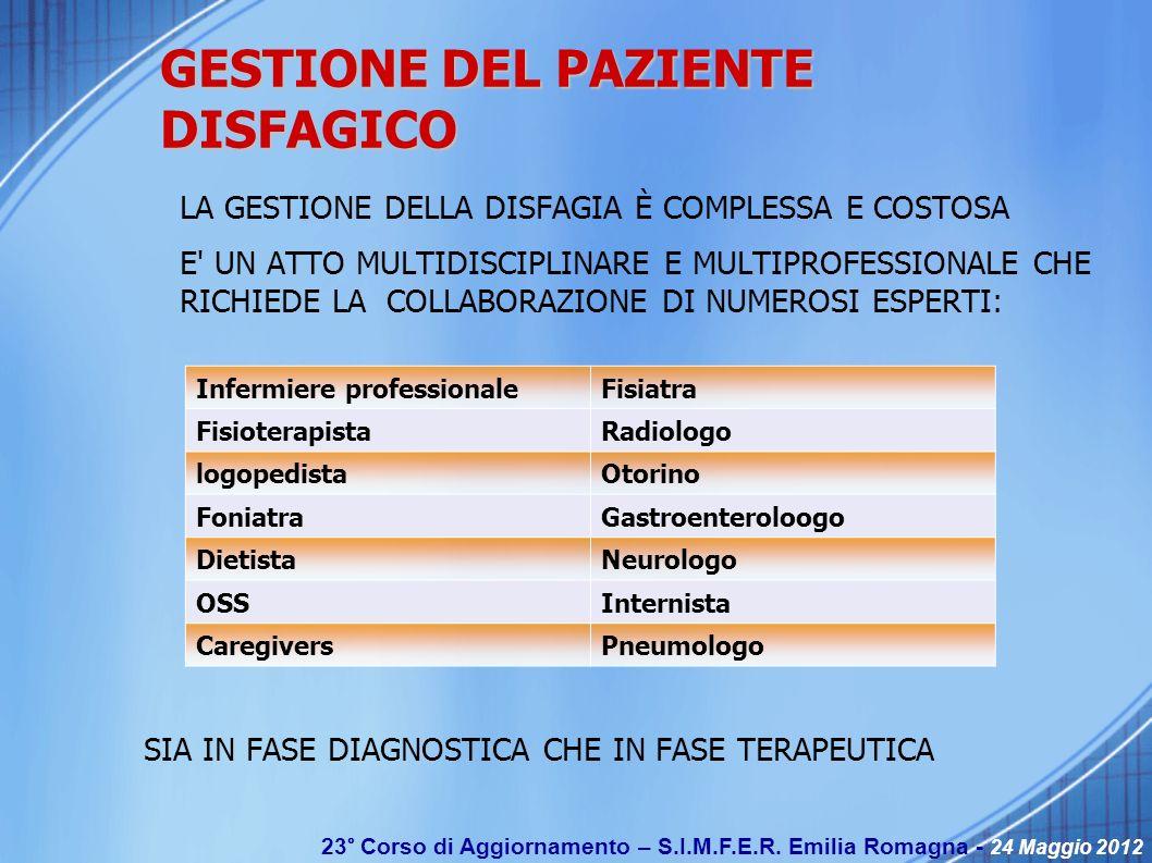 23° Corso di Aggiornamento – S.I.M.F.E.R. Emilia Romagna - 24 Maggio 2012 GESTIONE DEL PAZIENTE DISFAGICO LA GESTIONE DELLA DISFAGIA È COMPLESSA E COS