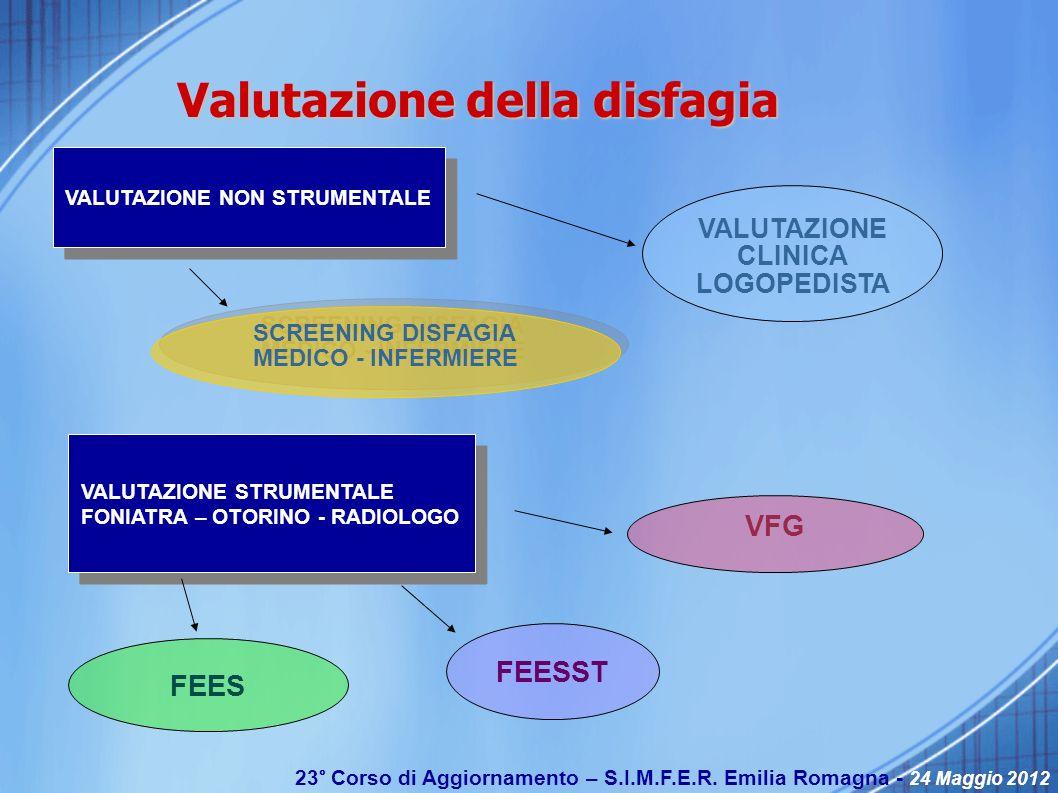 23° Corso di Aggiornamento – S.I.M.F.E.R. Emilia Romagna - 24 Maggio 2012 SCREENING DISFAGIA MEDICO - INFERMIERE SCREENING DISFAGIA MEDICO - INFERMIER