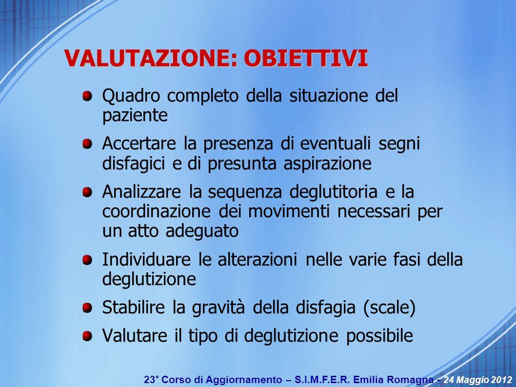 23° Corso di Aggiornamento – S.I.M.F.E.R. Emilia Romagna - 24 Maggio 2012 VALUTAZIONE: OBIETTIVI Quadro completo della situazione del paziente Accerta