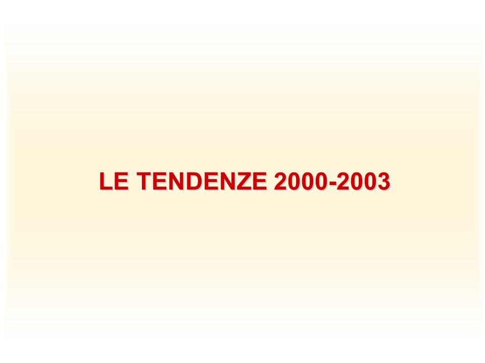 LE TENDENZE 2000-2003