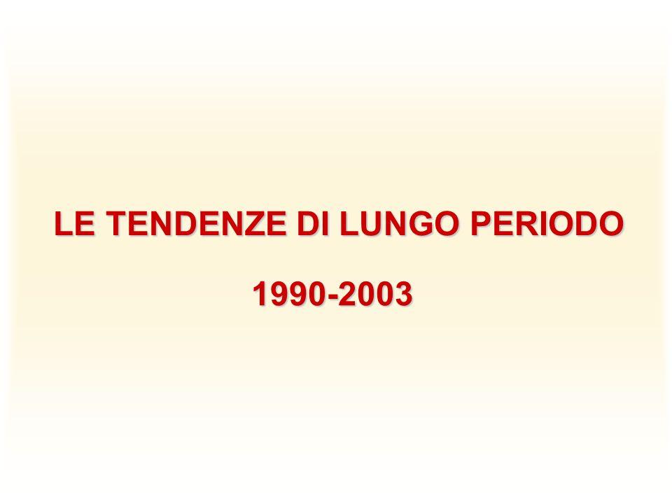 LE TENDENZE DI LUNGO PERIODO 1990-2003