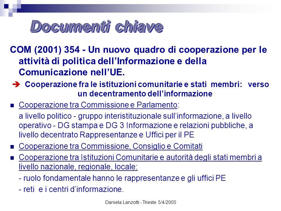 Daniela Lanzotti - Trieste 5/4/2005 Documenti chiave COM (2001) 354 - Un nuovo quadro di cooperazione per le attività di politica dellInformazione e d