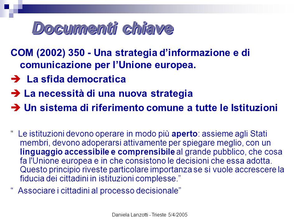 Daniela Lanzotti - Trieste 5/4/2005 Documenti chiave COM (2002) 350 - Una strategia dinformazione e di comunicazione per lUnione europea. La sfida dem